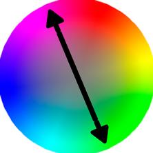 Allezłoto - paleta barw