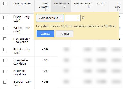 Harmonogram reklam w Google Adwords - Zmiana stawek