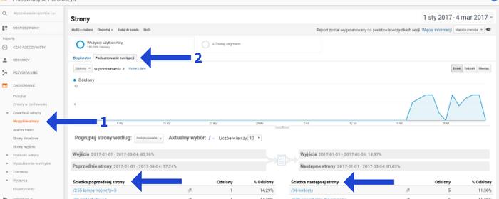 Śledzenie ruchu w Google Analytics