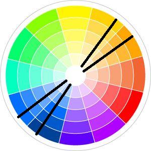 Witalni.pl - koło kolorów
